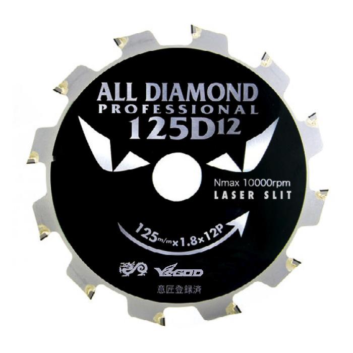 CYT-YSD-125D12