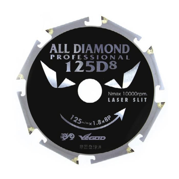 CYT-YSD-125D8